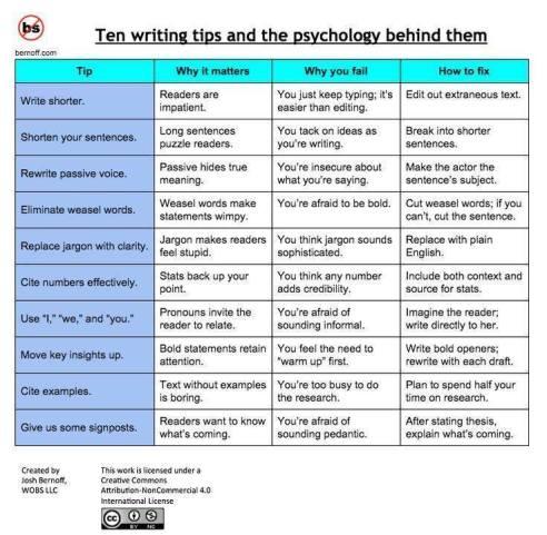 psych chart_n